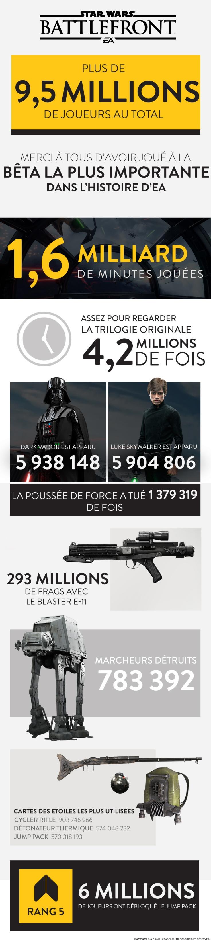 Philippe Serra-StarWarsBattlefront_Infographie